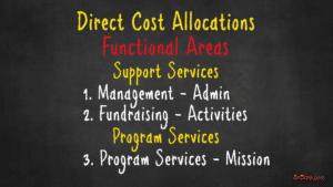 Understanding Direct Cost Allocations - araize.com