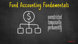 What Is Fund Accounting - araize.com