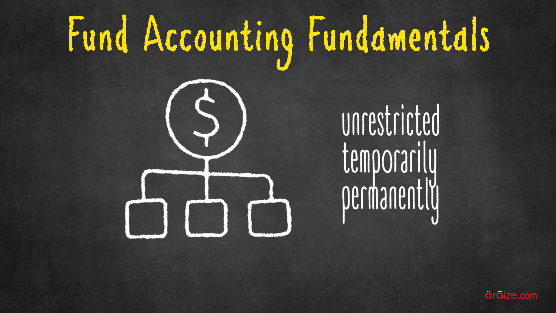 Common Nonprofit Fund Accounting Mistakes To Avoid