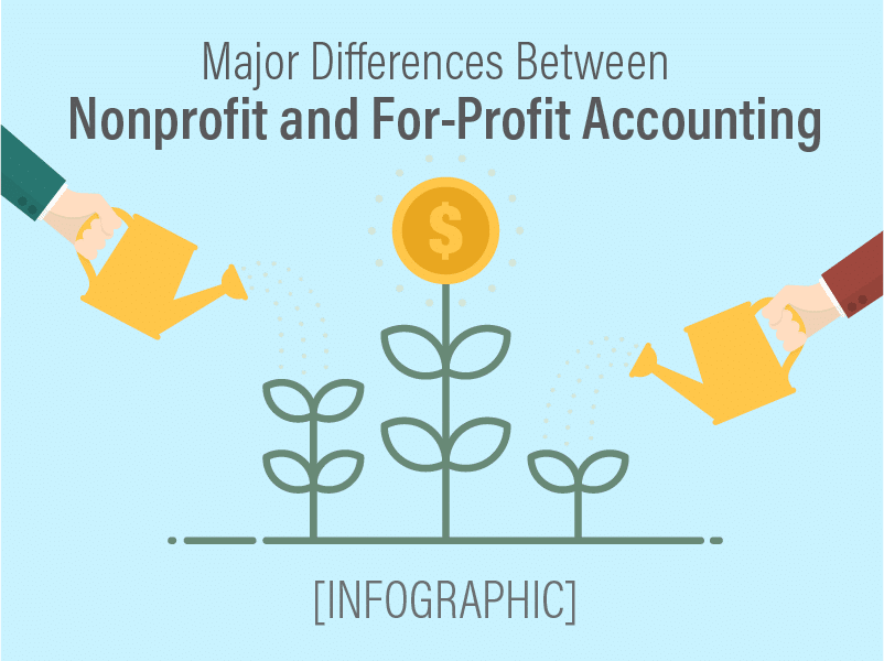 3 Major Differences Between Nonprofit and For-Profit Accounting [Infographic]